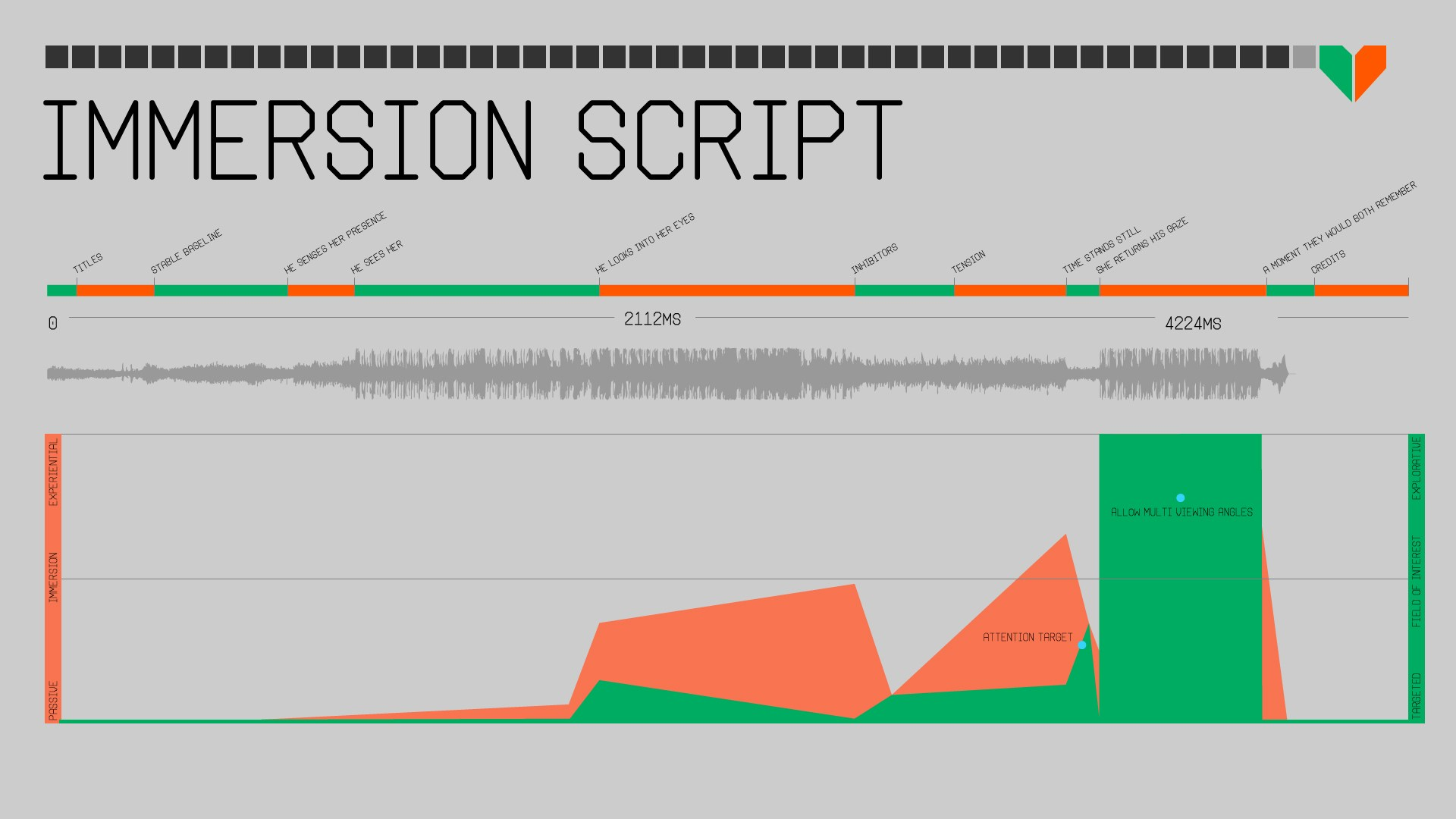 ImmersionScript-09
